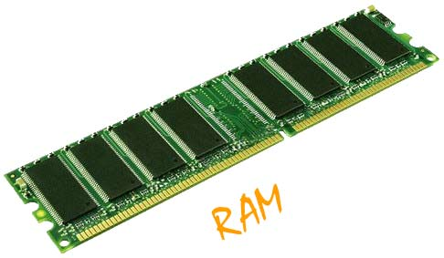 Random Access Memory (RAM) definition and information